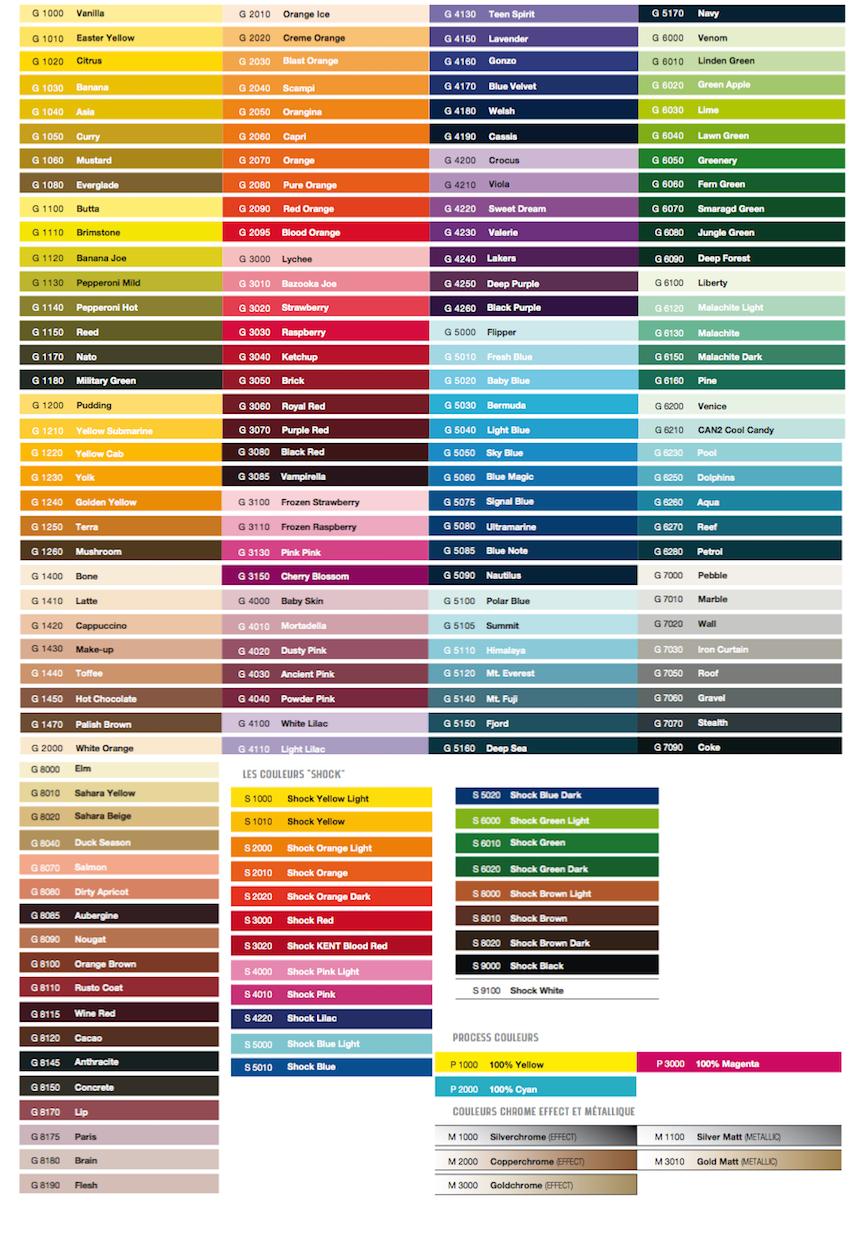 peinture montana cans 400ml plus de 200 couleurs au choix. Black Bedroom Furniture Sets. Home Design Ideas